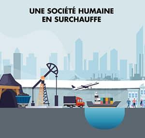 Une société humaine en surchauffe